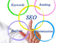 Benefits of a SEO Friendly Web Design