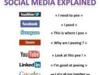 Supporting Your Online Business via Social Networks