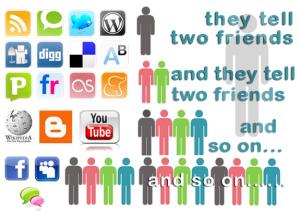 Social Media Marketing Make Overs in 2015